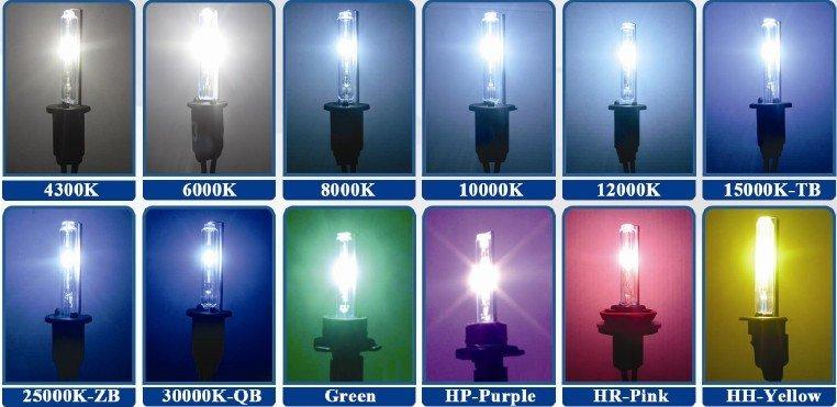 Почему по разному светят ксеноновые лампы